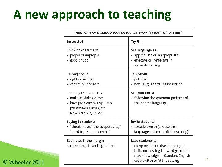 A new approach to teaching © Wheeler 2011 41