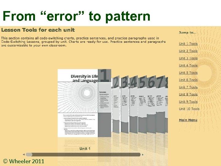 "From ""error"" to pattern © Wheeler 2011 43"