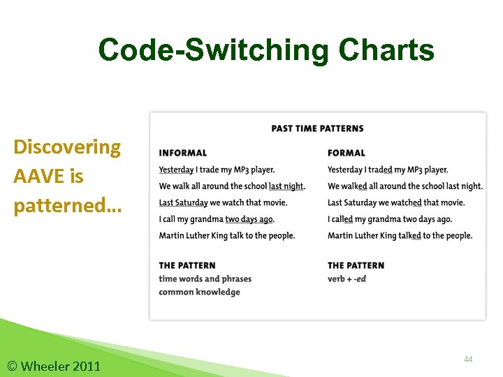 Code-Switching Charts Discovering AAVE is patterned… © Wheeler 2011 44