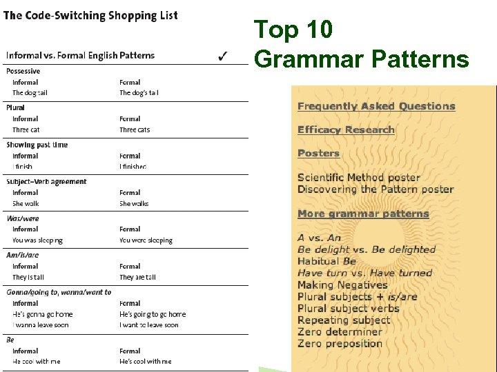 Top 10 Grammar Patterns 47