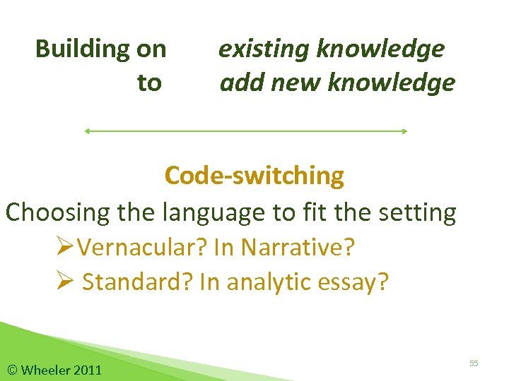 Building on to existing knowledge add new knowledge Code-switching Choosing the language to fit