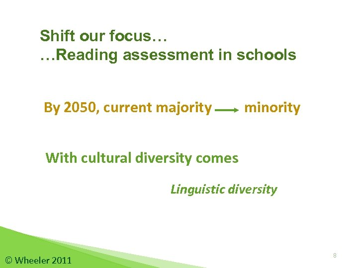 Shift our focus… …Reading assessment in schools By 2050, current majority minority With cultural