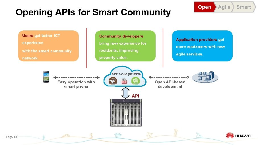 Opening APIs for Smart Community Users get better ICT Community developers experience bring new
