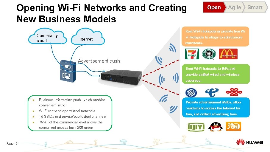 Opening Wi-Fi Networks and Creating New Business Models Open Agile Rent Wi-Fi hotspots or