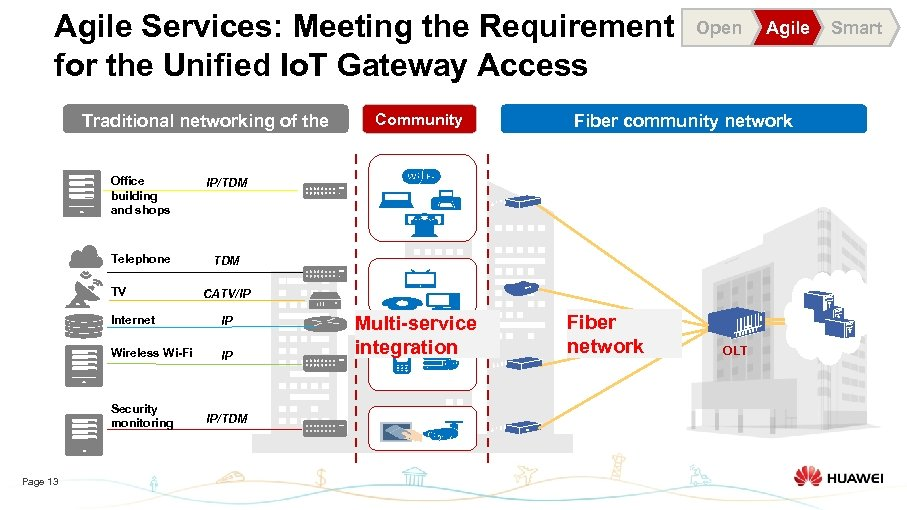 Agile Services: Meeting the Requirement for the Unified Io. T Gateway Access Traditional networking