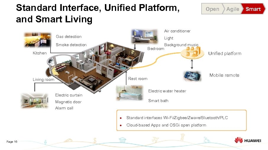 Standard Interface, Unified Platform, and Smart Living Open Agile Air conditioner Gas detection Light