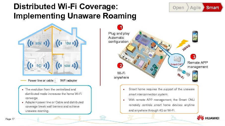 Distributed Wi-Fi Coverage: Implementing Unaware Roaming Open Agile Smart 1 50 M 10 M