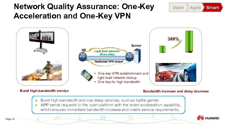 Network Quality Assurance: One-Key Acceleration and One-Key VPN Open Agile Smart 300% Server SR