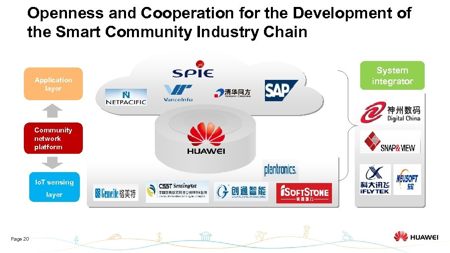 Openness and Cooperation for the Development of the Smart Community Industry Chain Application layer