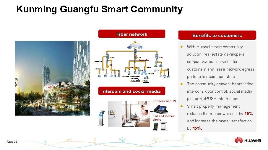 Kunming Guangfu Smart Community Fiber network Benefits to customers n l With Huawei smart