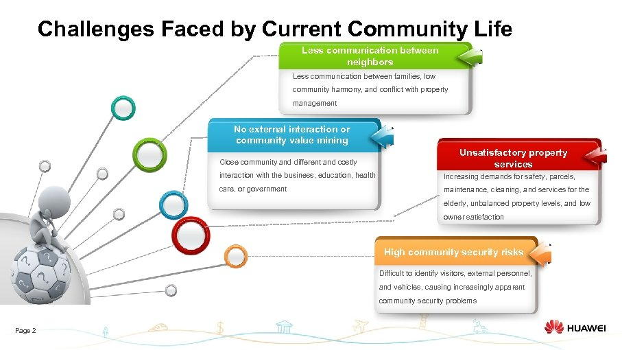 Challenges Faced by Current Community Life Less communication between neighbors Less communication between families,
