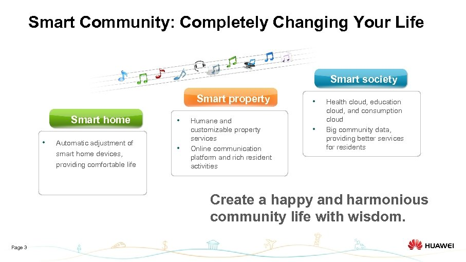 Smart Community: Completely Changing Your Life Smart society Smart property Smart home • Automatic