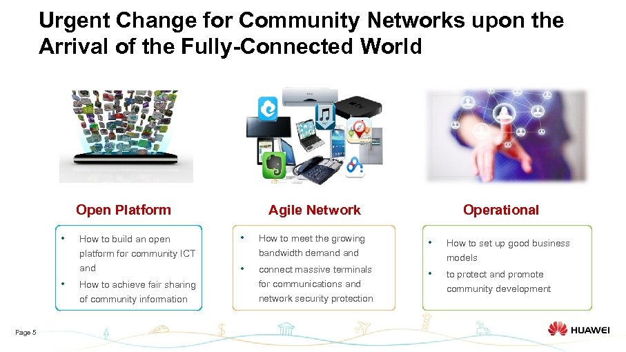 Urgent Change for Community Networks upon the Arrival of the Fully-Connected World Open Platform