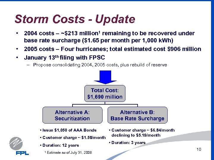 Storm Costs - Update • 2004 costs – ~$213 million 1 remaining to be
