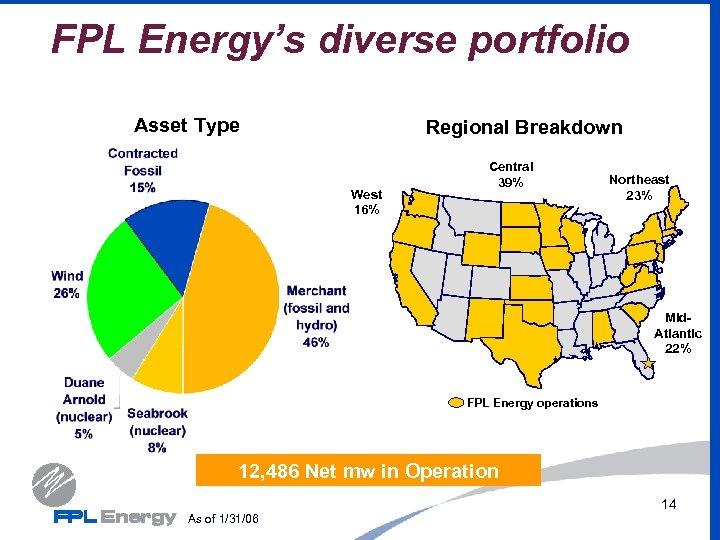 FPL Energy's diverse portfolio Asset Type Regional Breakdown West 16% Central 39% Northeast 23%