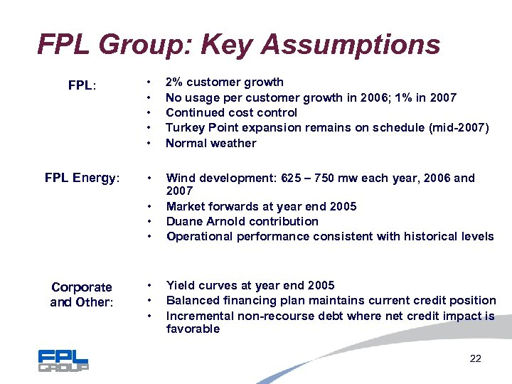FPL Group: Key Assumptions FPL: • • • 2% customer growth No usage per