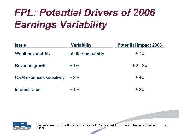 FPL: Potential Drivers of 2006 Earnings Variability See Company's Cautionary Statements contained in the
