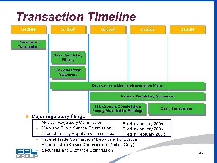 Transaction Timeline Q 4 2005 Q 1 2006 Q 2 2006 Q 3 2006