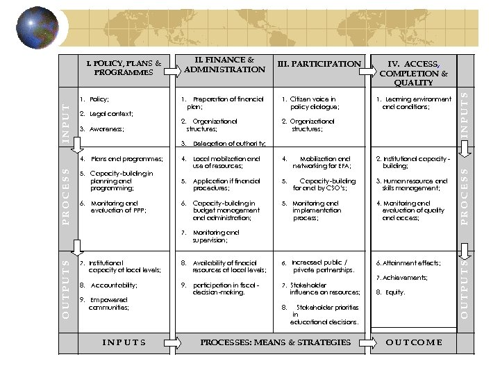 2. Legal context; III. PARTICIPATION 1. Preparation of financial plan; 1. Citizen voice in