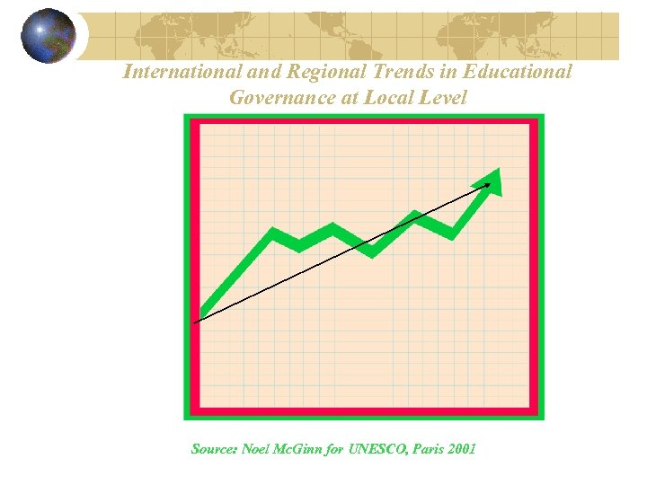 International and Regional Trends in Educational Governance at Local Level Source: Noel Mc. Ginn