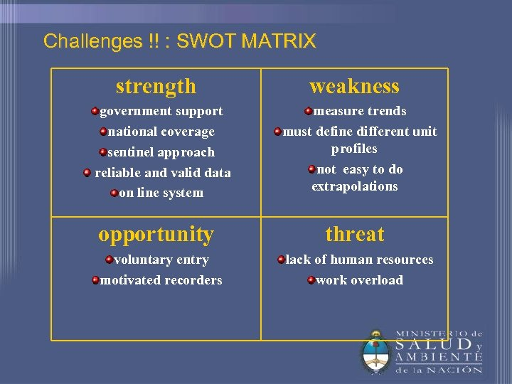 Challenges !! : SWOT MATRIX strength government support national coverage sentinel approach reliable and