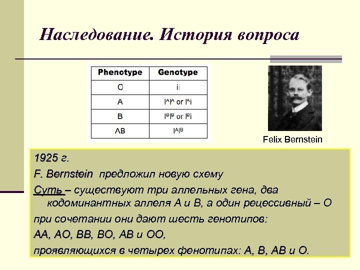 Наследование. История вопроса Felix Bernstein 1925 г. F. Bernstein предложил новую схему Суть –