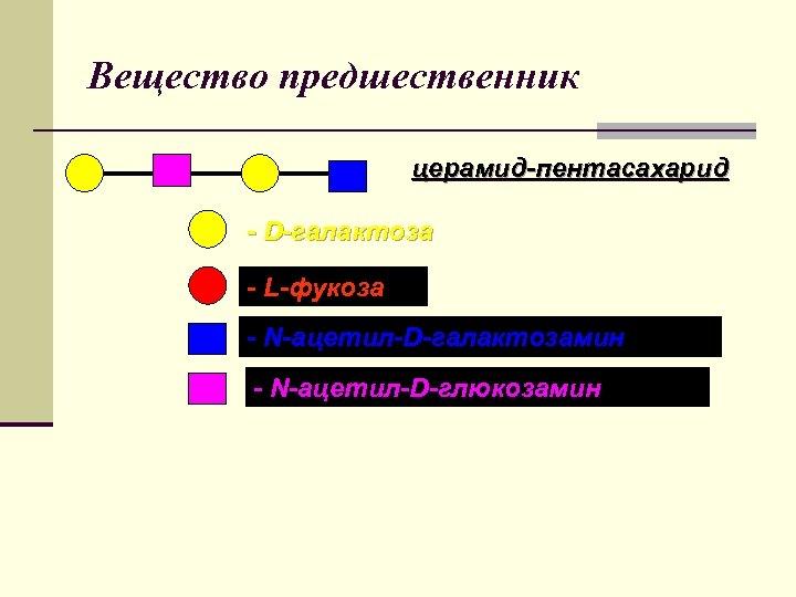 Вещество предшественник церамид-пентасахарид - D-галактоза - L-фукоза - N-ацетил-D-галактозамин - N-ацетил-D-глюкозамин