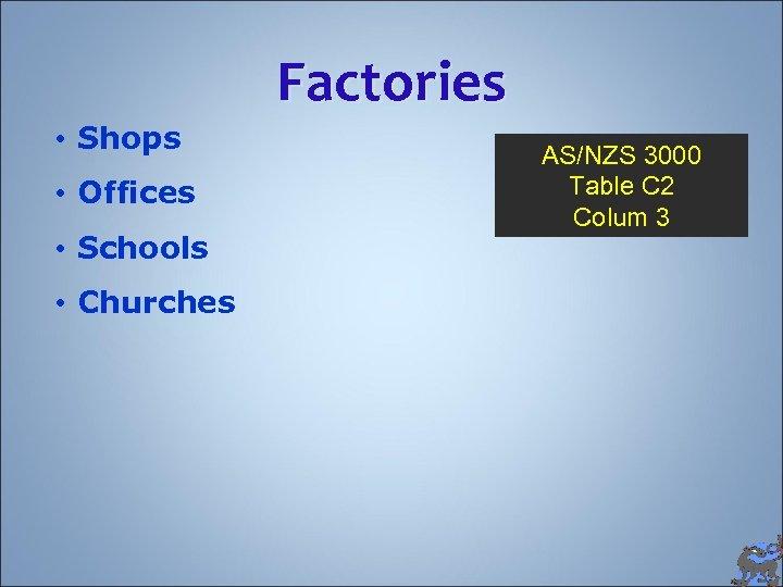 Factories • Shops • Offices • Schools • Churches AS/NZS 3000 Table C 2