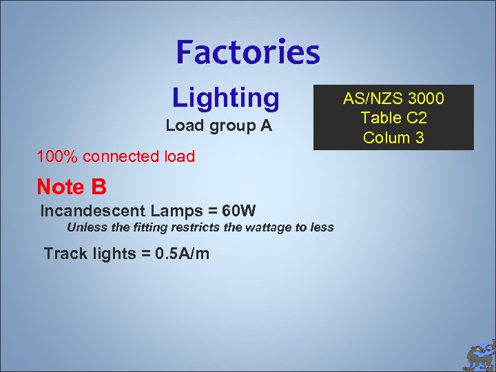 Factories Lighting Load group A 100% connected load Note B Incandescent Lamps = 60