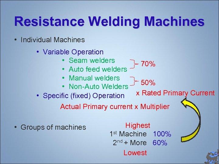 Resistance Welding Machines • Individual Machines • Variable Operation • Seam welders 70% •