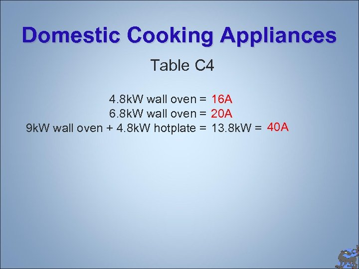 Domestic Cooking Appliances Table C 4 4. 8 k. W wall oven = 16
