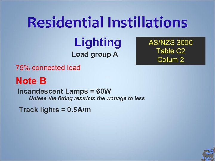 Residential Instillations Lighting Load group A 75% connected load Note B Incandescent Lamps =