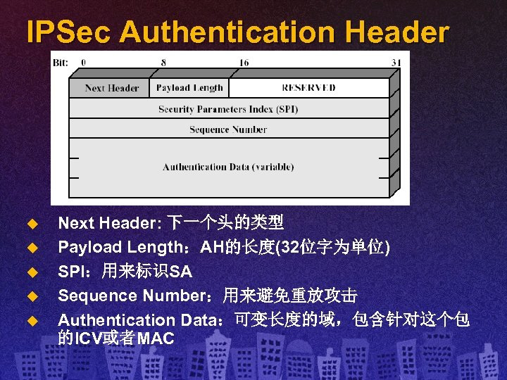IPSec Authentication Header u u u Next Header: 下一个头的类型 Payload Length:AH的长度(32位字为单位) SPI:用来标识SA Sequence Number:用来避免重放攻击
