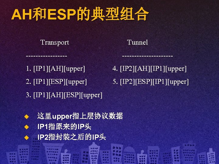 AH和ESP的典型组合 Transport --------- Tunnel ----------- 1. [IP 1][AH][upper] 4. [IP 2][AH][IP 1][upper] 2. [IP