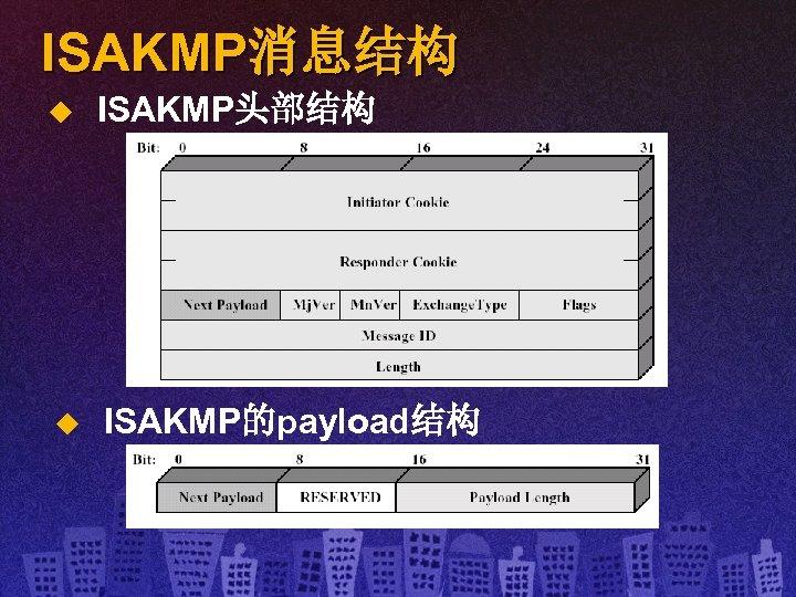 ISAKMP消息结构 u ISAKMP头部结构 u ISAKMP的payload结构