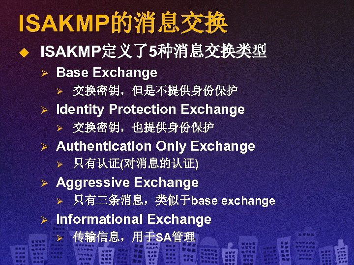 ISAKMP的消息交换 u ISAKMP定义了5种消息交换类型 Ø Base Exchange Ø Ø Identity Protection Exchange Ø Ø 只有认证(对消息的认证)