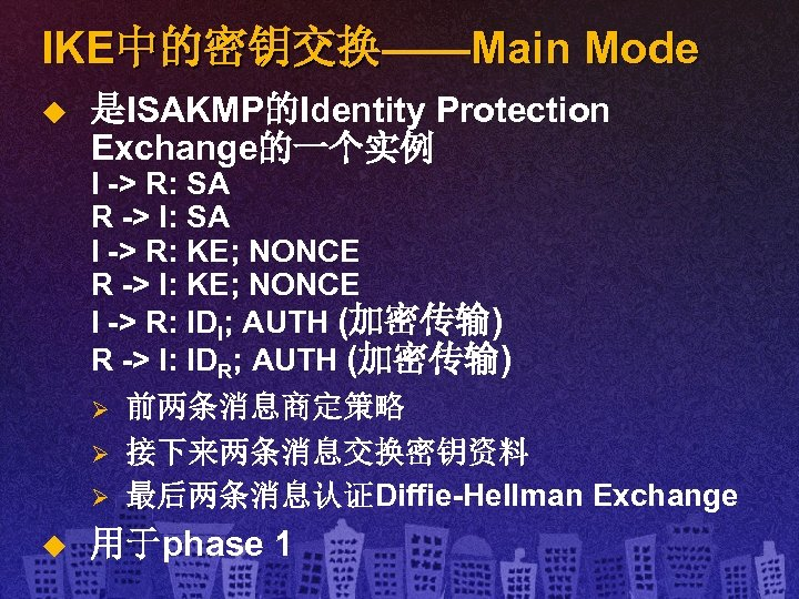 IKE中的密钥交换——Main Mode u 是ISAKMP的Identity Protection Exchange的一个实例 I -> R: SA R -> I: SA