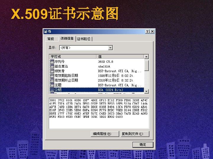 X. 509证书示意图