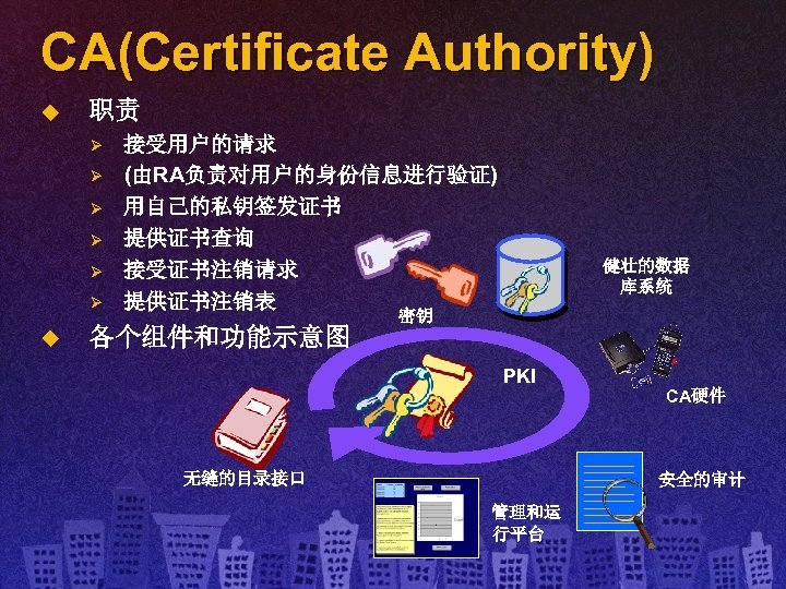 CA(Certificate Authority) u 职责 Ø Ø Ø u 接受用户的请求 (由RA负责对用户的身份信息进行验证) 用自己的私钥签发证书 提供证书查询 接受证书注销请求 提供证书注销表