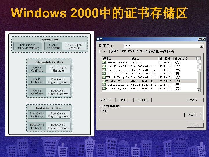 Windows 2000中的证书存储区