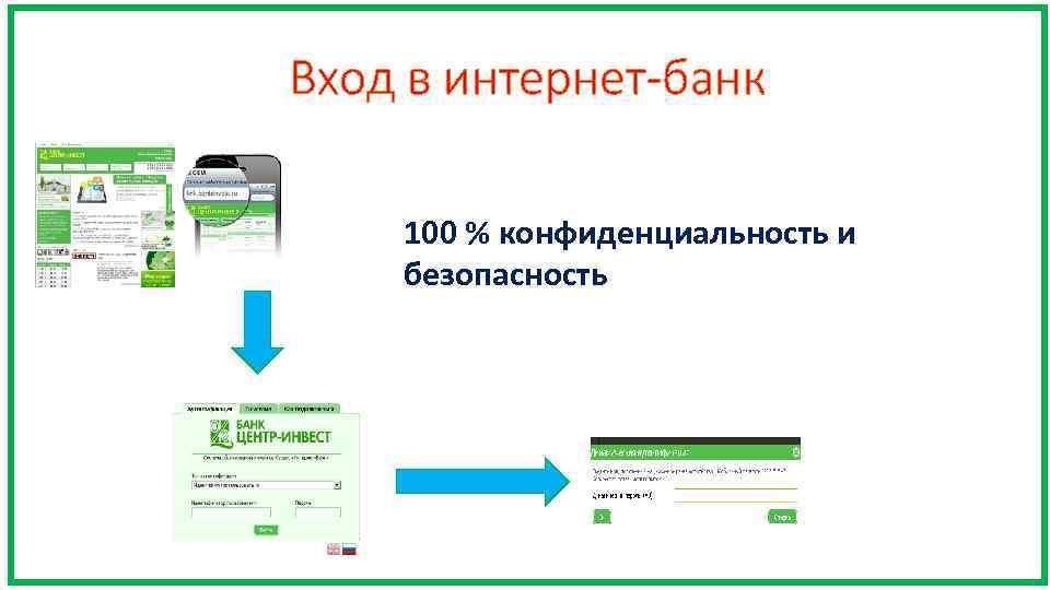 Вход в интернет-банк 100 % конфиденциальность и безопасность
