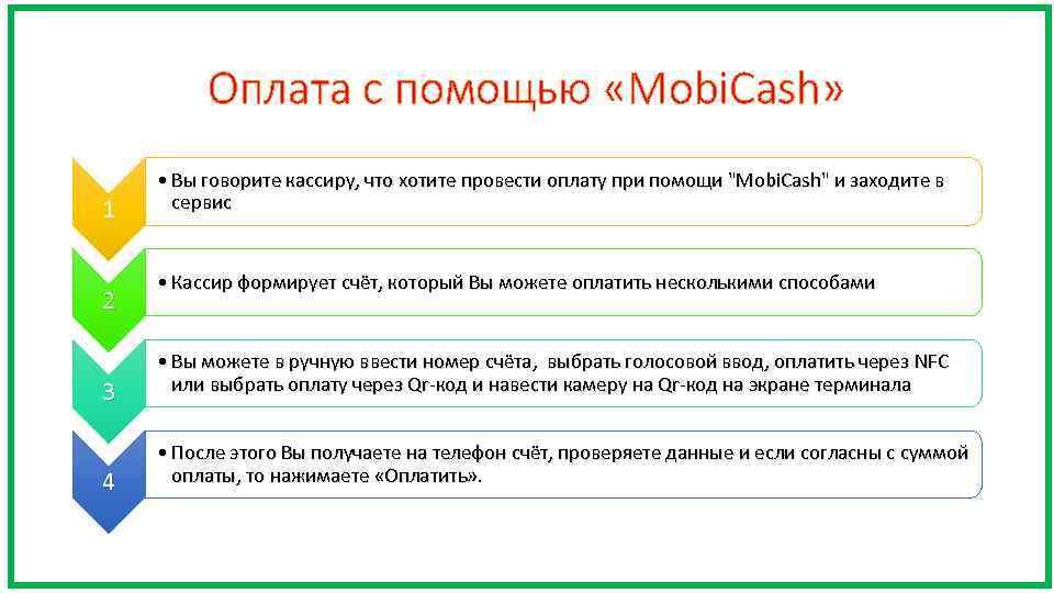 Оплата с помощью «Mobi. Cash» 1 2 • Вы говорите кассиру, что хотите провести