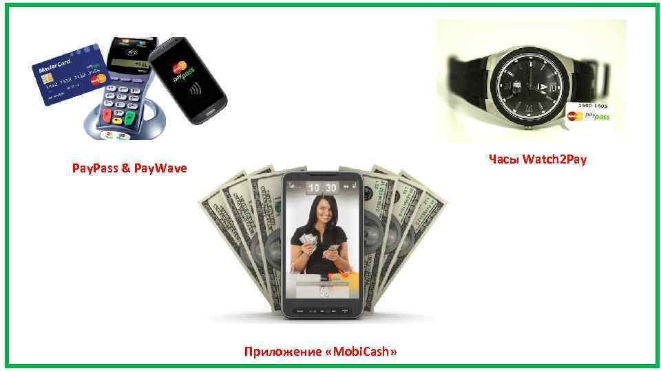 Часы Watch 2 Pay Pay. Pass & Pay. Wave Приложение «Mobi. Cash»