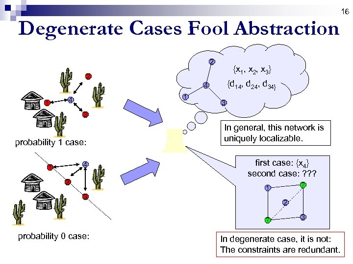 16 Degenerate Cases Fool Abstraction 2 {x 1, x 2, x 3} 2 {d
