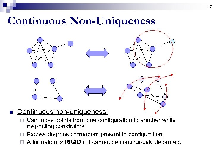 17 Continuous Non-Uniqueness n Continuous non-uniqueness: Can move points from one configuration to another