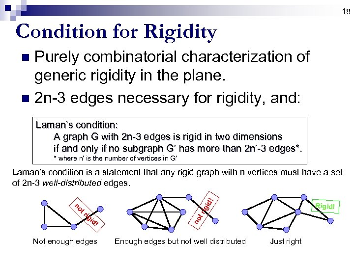 18 Condition for Rigidity Purely combinatorial characterization of generic rigidity in the plane. n