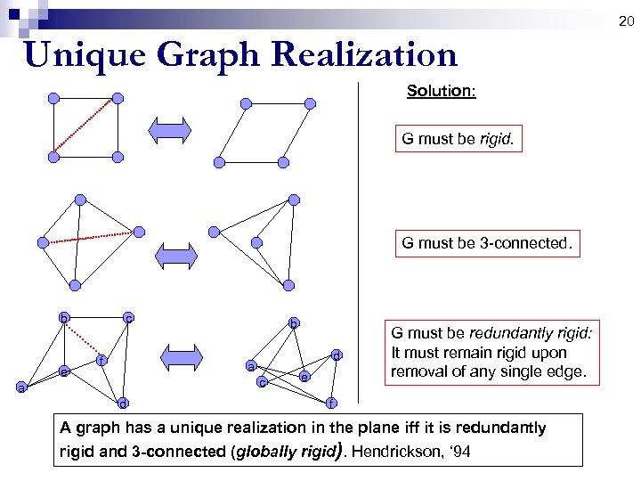 20 Unique Graph Realization Solution: G must be rigid. G must be 3 -connected.