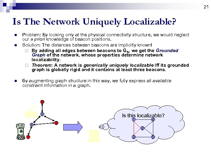 21 Is The Network Uniquely Localizable? n n n Problem: By looking only at