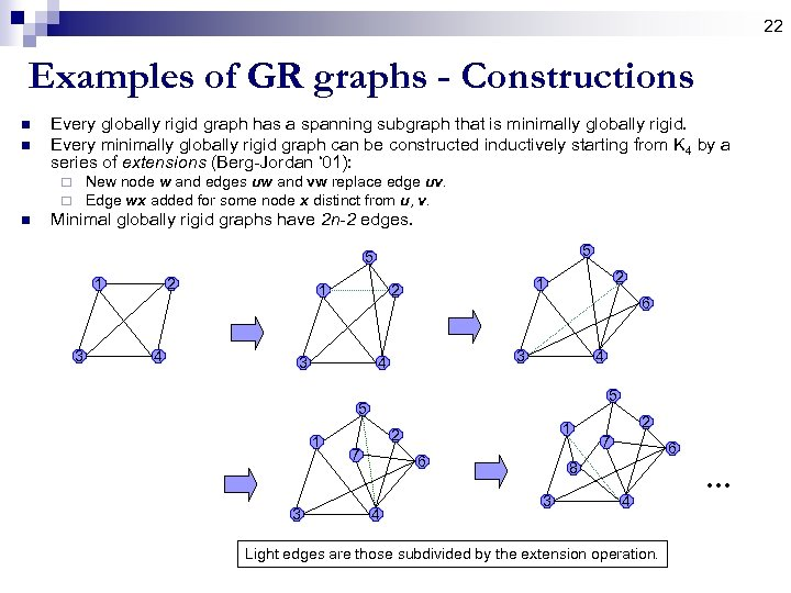22 Examples of GR graphs - Constructions n n Every globally rigid graph has