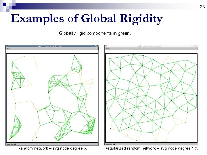 23 Examples of Global Rigidity Globally rigid components in green. Random network – avg